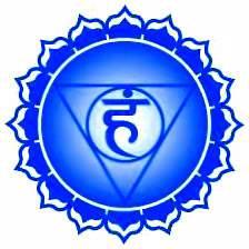 throat-chakra-balancing